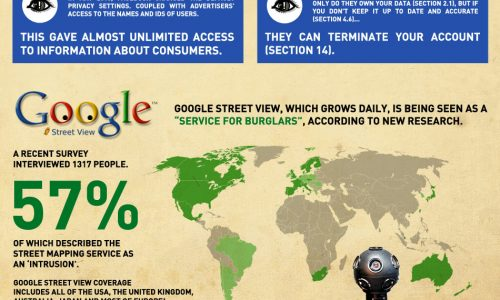 google-privacy-infographic