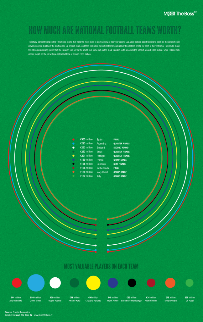 worldcupmoney-648x1024