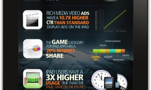 mobclix_ipad_infographic_final