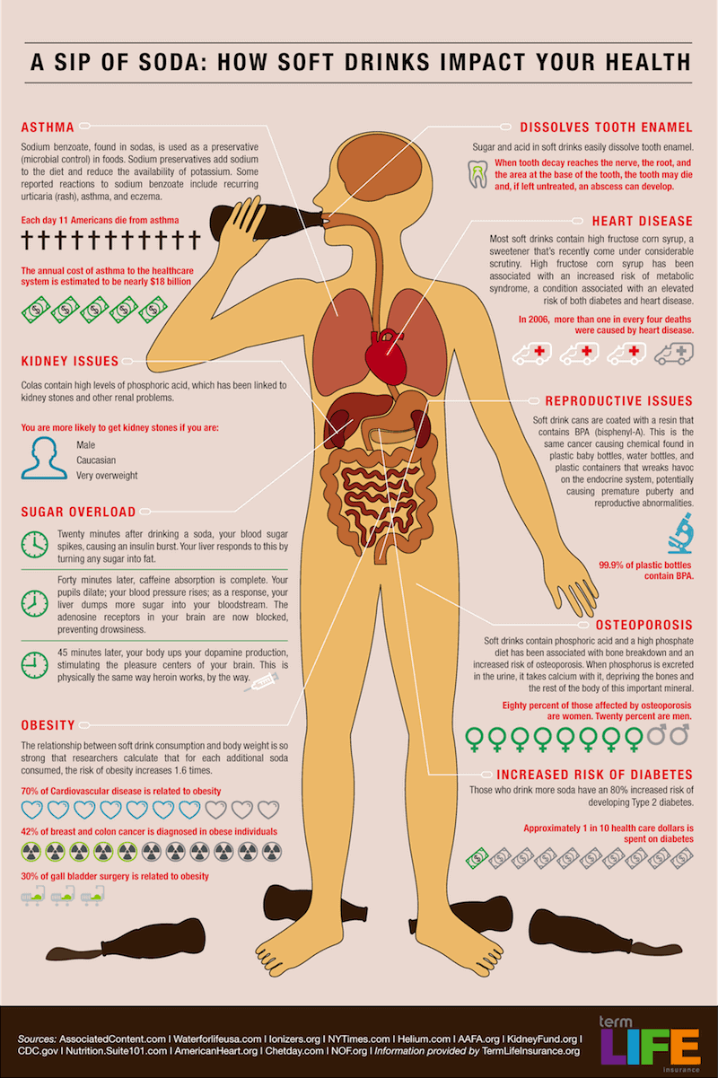 effects of human urine on the