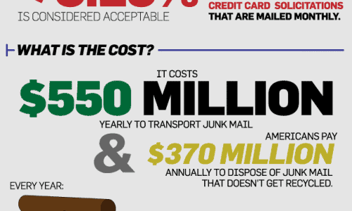 123-junk-mail-r5_infographic