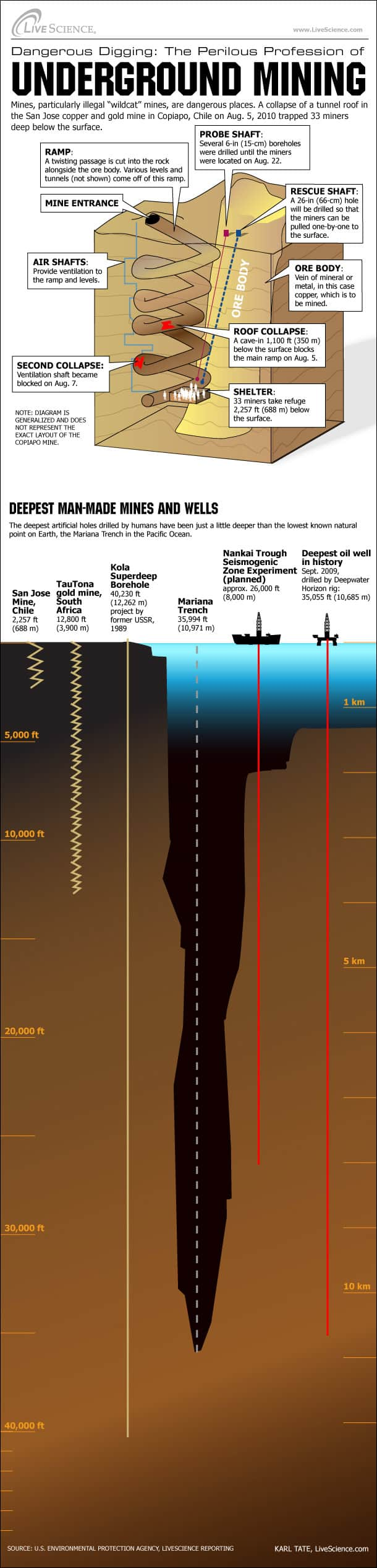chile-gold-mine-infographic-100830-02