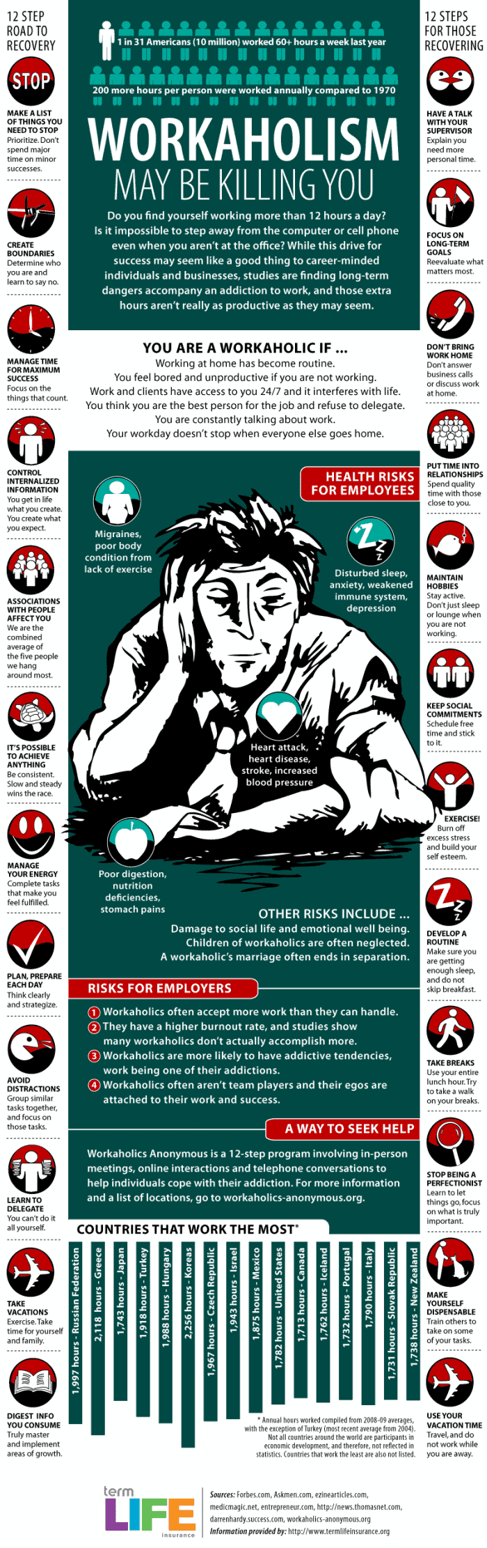 Workaholism-May-Be-Killing-You-Infographic