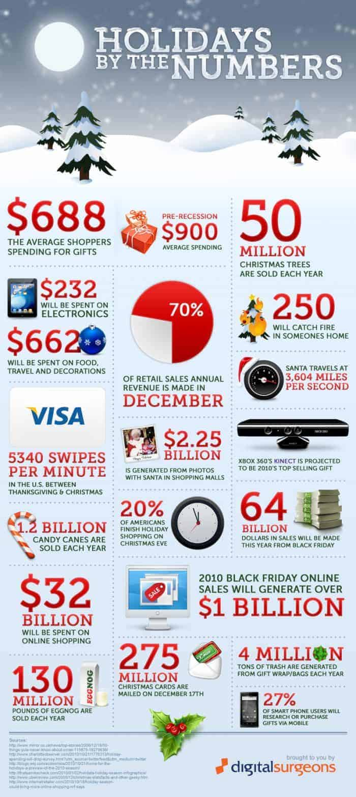holidays_infographic