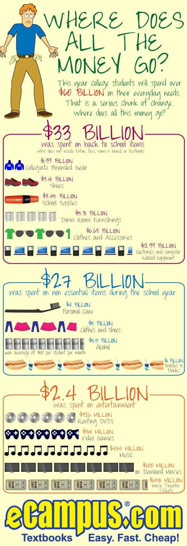 infographic-where-is-the-money