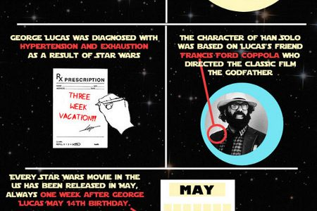 star-wars-infographic-full