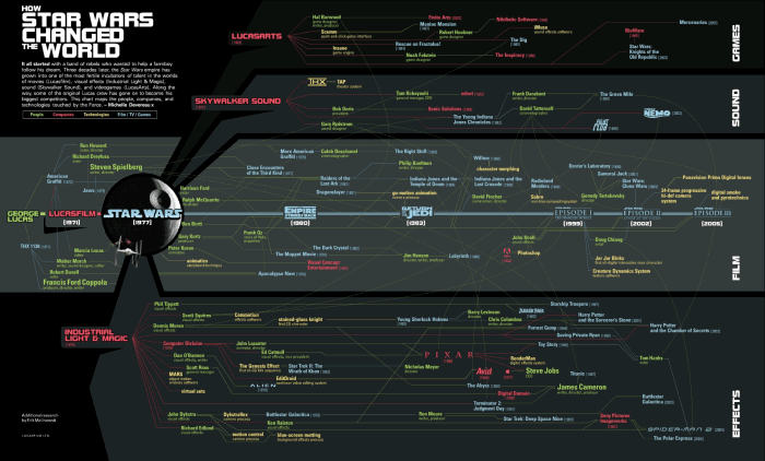 starwars_infographic_large
