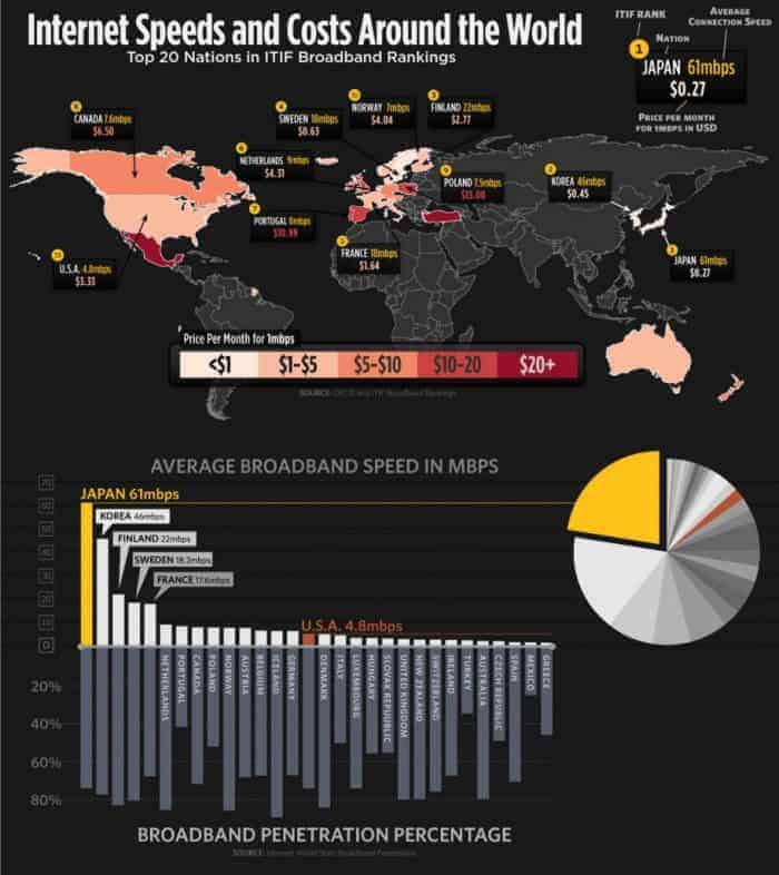 the-beauty-of-infographics