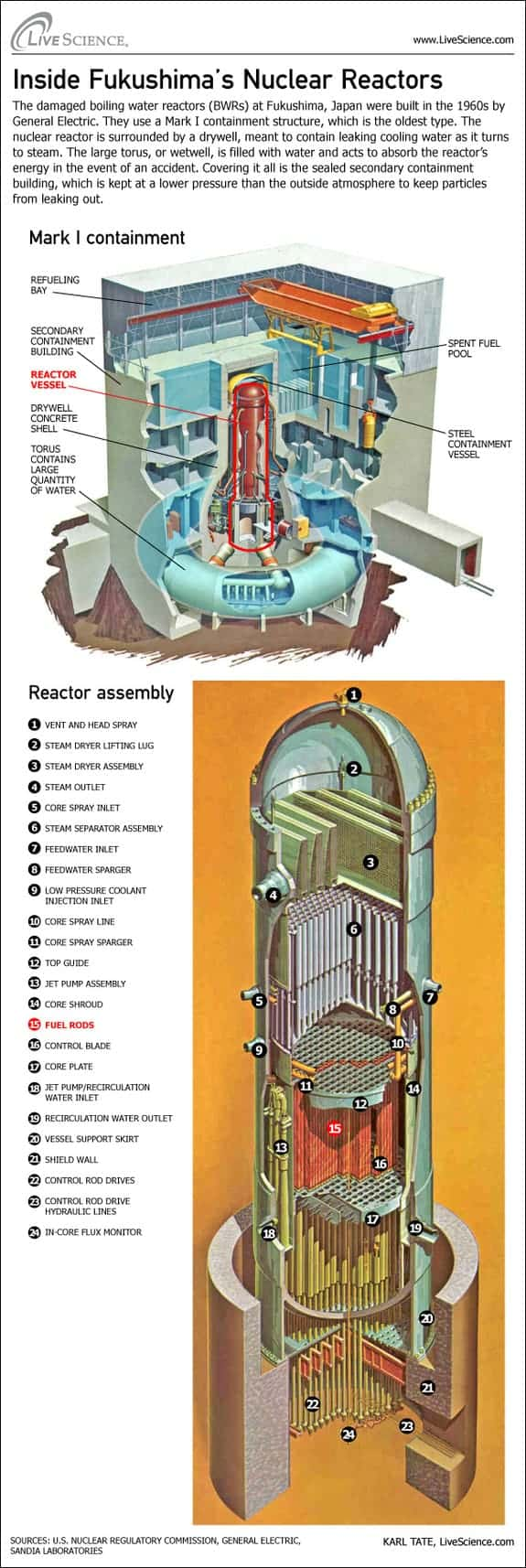 fukushima-reactor-building-containment-110314d-02