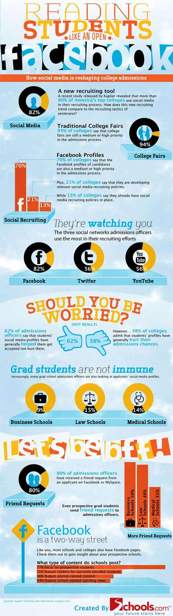 Reading-students-like-an-open-facebook-or-how-social-media-is-reshaping-college-admissions