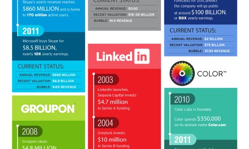 social-media-valuations-infographic1-1