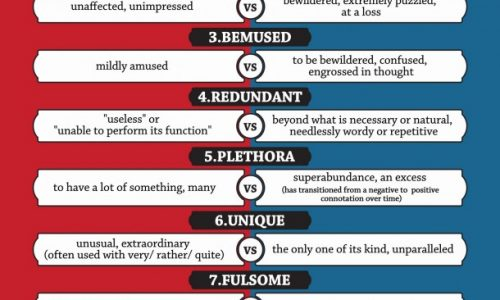 10 Commonly Misunderstood Words