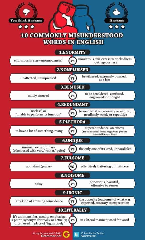 10-Commonly-Misunderstood-Words1