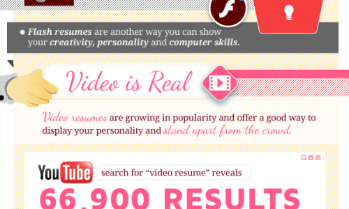 Perfect Modern Resume Infographic