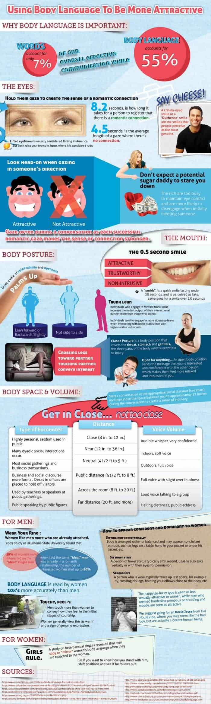 Improve Attractiveness with Body Language Infographic
