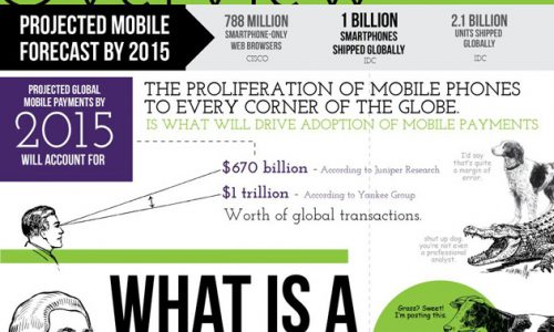 Most Important Mobile Payment Infographic