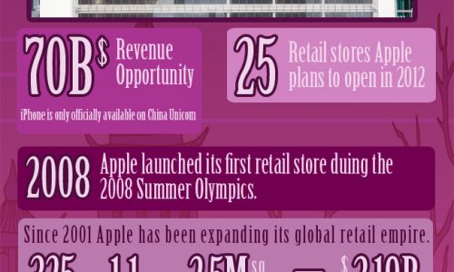 Apple-in-China-Infographic-650px