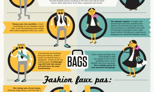 Mint-infographic-WORK_WARDROBE-C5