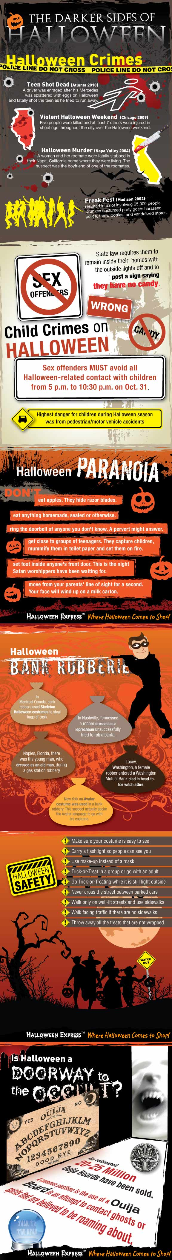 Darker Sides of Halloween Infographic