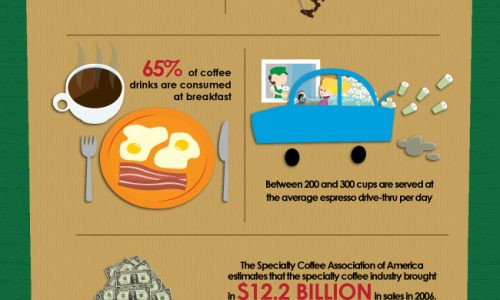 17 Things You Didn't Know About Your Morning Coffee