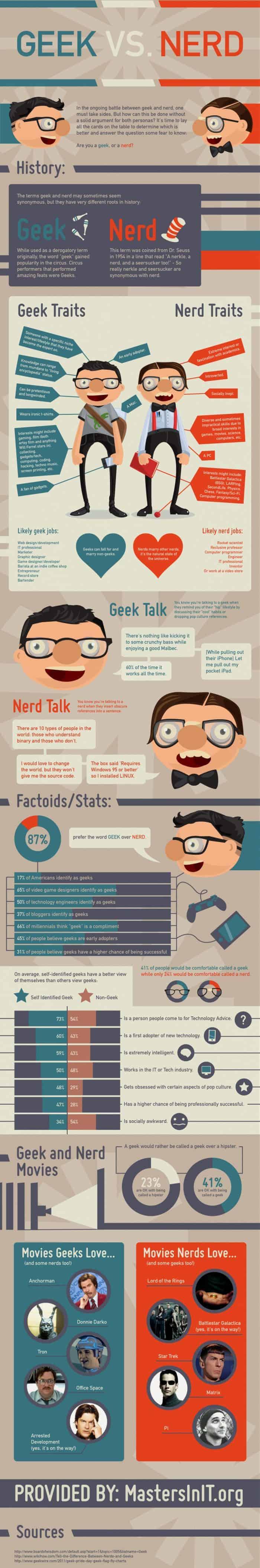 geek-nerd