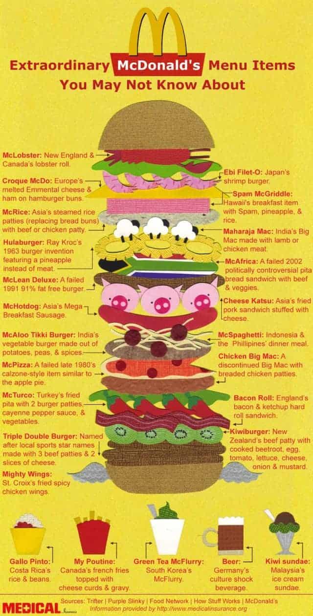 McDonalds1-640x1260