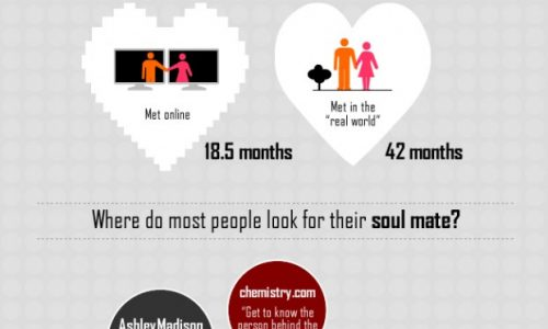 Online-Dating-620x5723