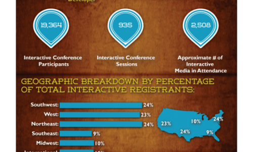 Rocksauce-Studios_Infographic_The-Evolution-of-SXSW_72dpi-640x3024
