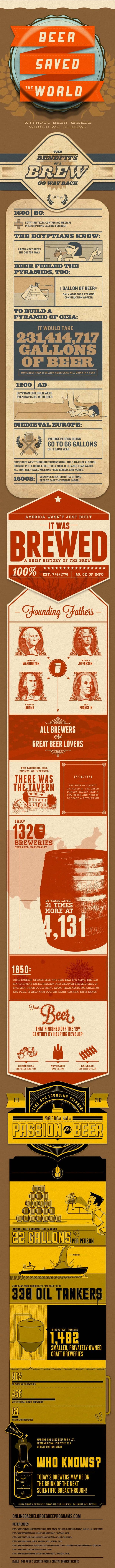 Beer-Saved-The-Wrold-Infographic