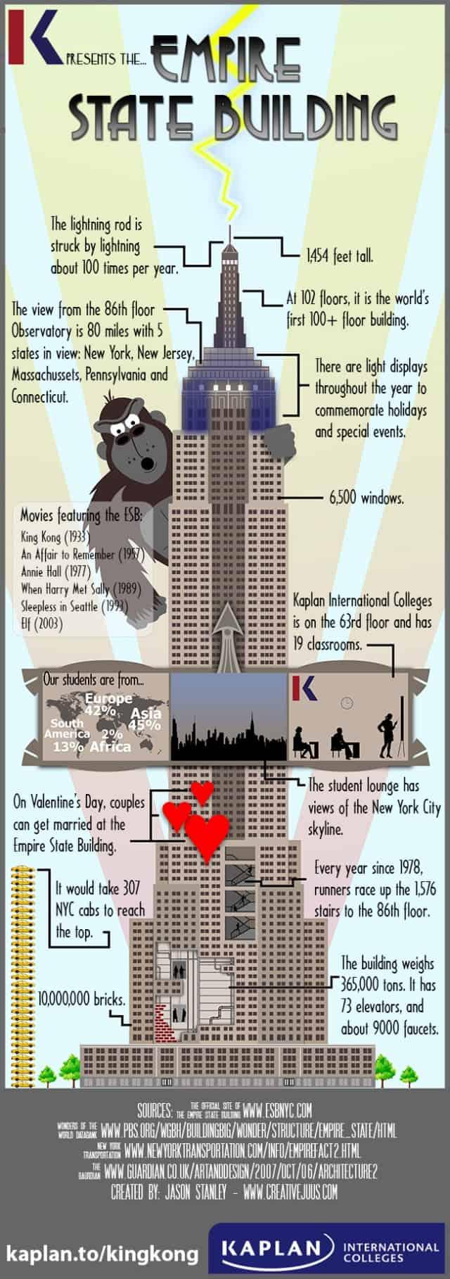 ES-Building-Infographic1-640x1817