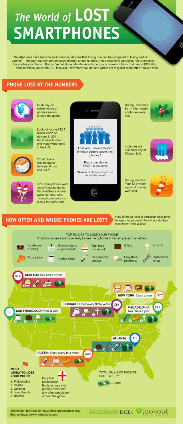 Lost-Smartphones-8001-640x1480