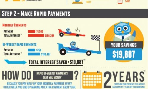 RateSupermarket_3_Simple_Steps_to_Save_on_Your_Mortgage-640x1883