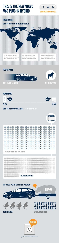 Volvo-Infographic-JPG-640x2621