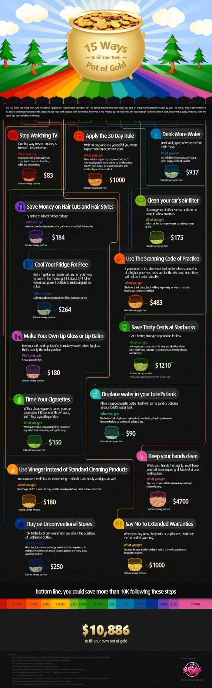 saving-money-infographic