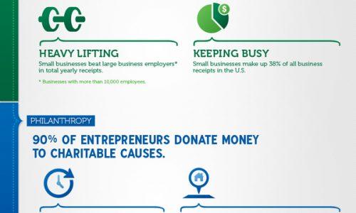 smb-impact-infographic