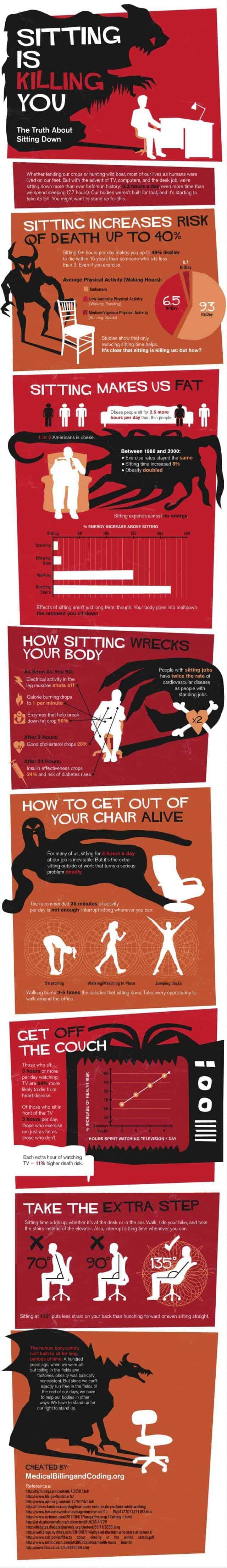sitting-is-killing-you-infographic-640x4416