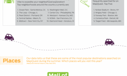2012_Summer_Travel_Infographic_MapQuest_final-640x2614