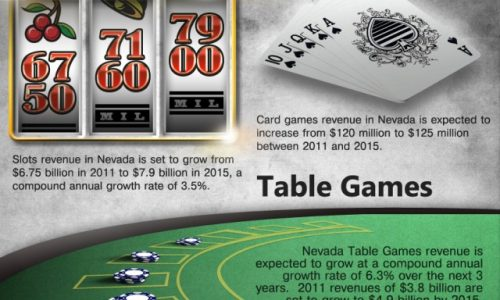 What card game has the best odds at a casino new casino games + licensing