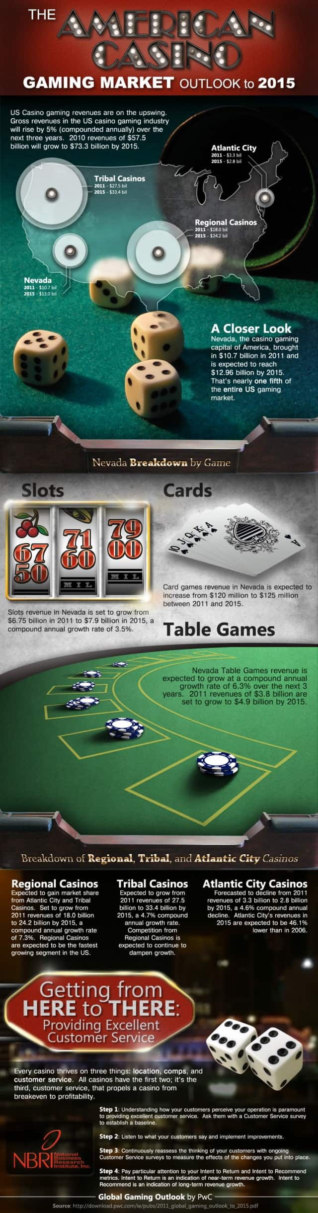 Break even gambling service horseshoe bossier casino and hotel bossier city