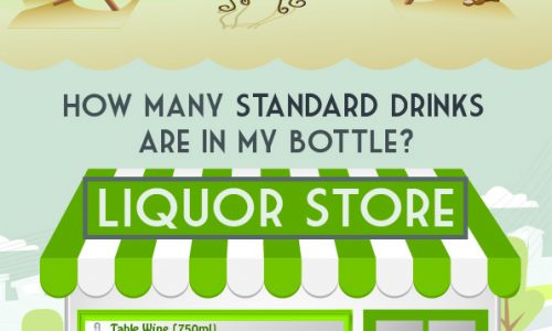 Thinking about Drinking Infographic