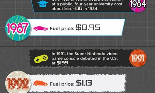 gas-prices-infographic-640x3927