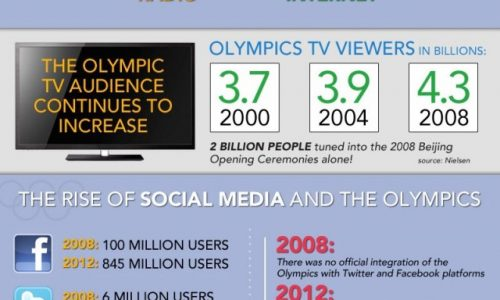 olympics-640x2131
