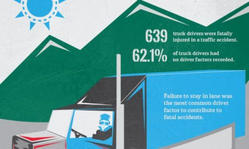 Dangers Of Truck Accidents