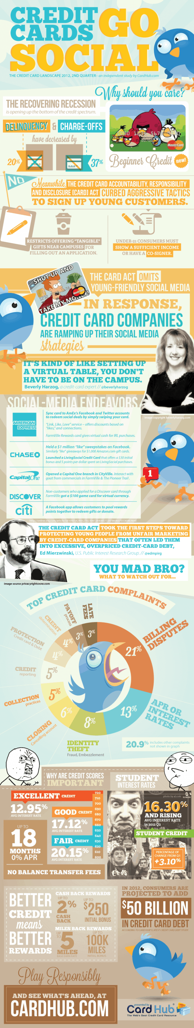 Credit-Cards-Social-Infographic_V152_-640x3389
