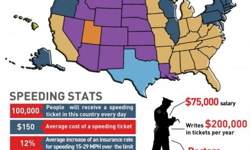 Max-Speed-Limit-by-US-State-640x1055