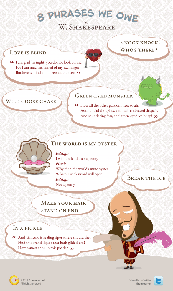 8 Quotes We Owe to William Shakespeare