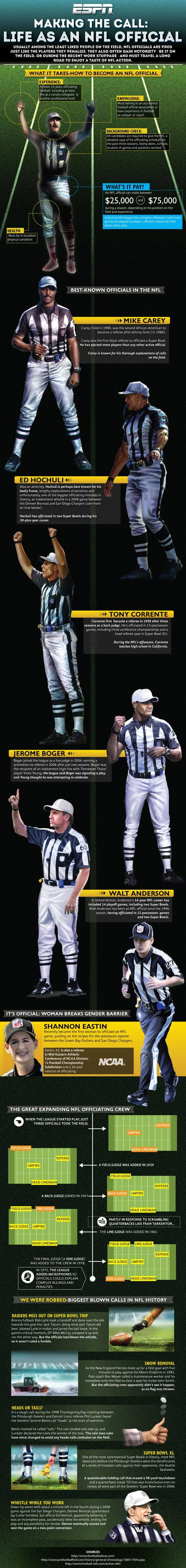 Life and times of an NFL official