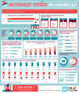 voting-infographic