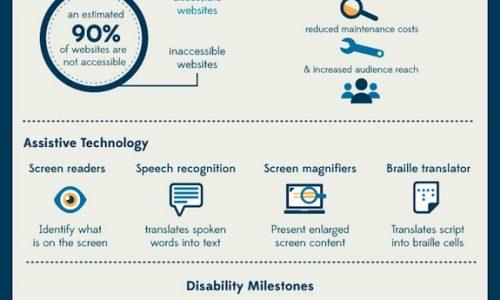 Celebrating-ADAs-22nd-Anniversary-Infographic11