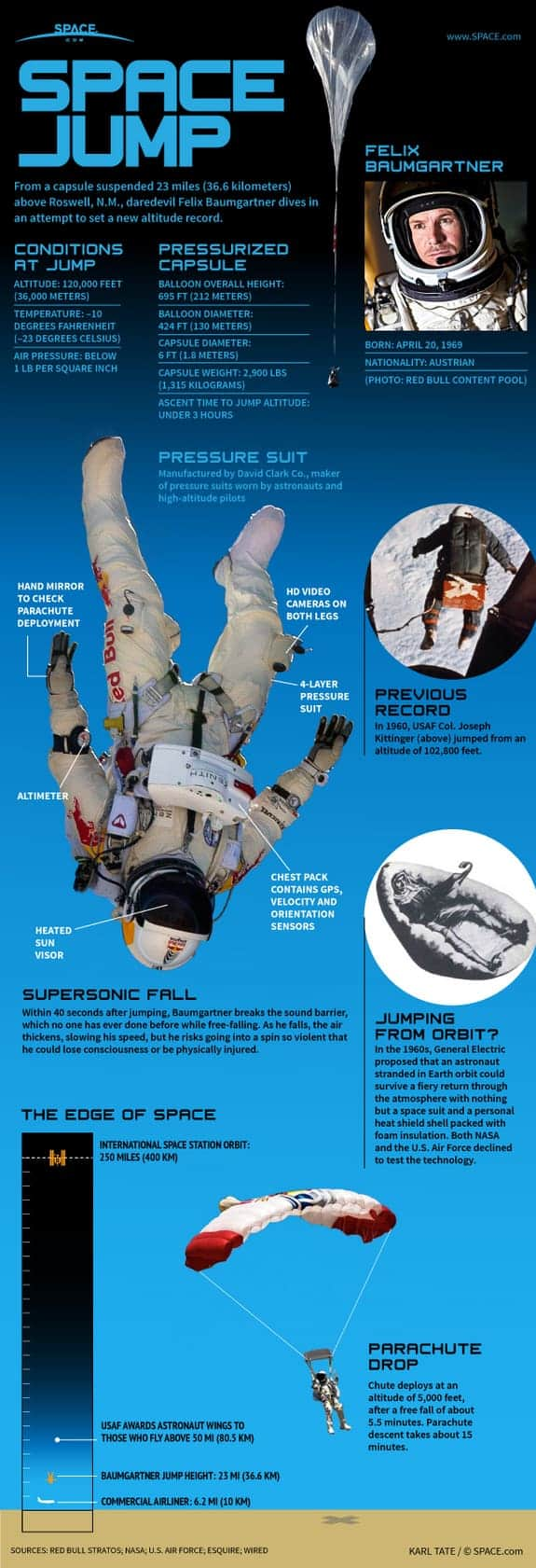 baumgartner-red-bull-space-jump-121006a-02